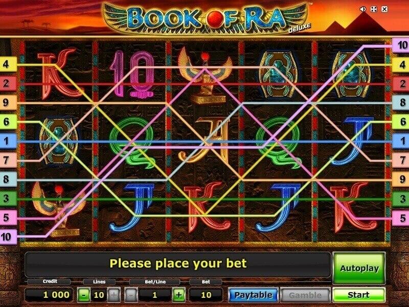 Book Of Ra Kostenlos Spielen Ohne Geld