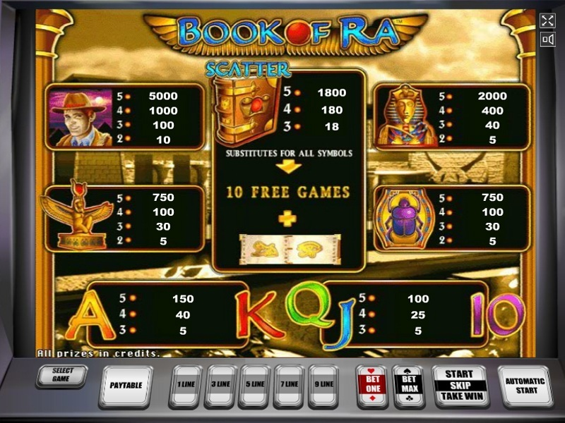 book of ra slot machine free game