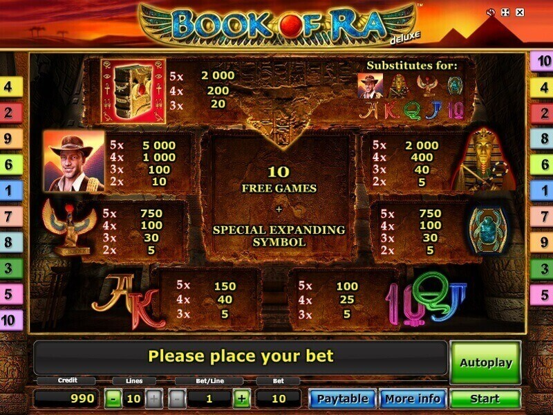 Book Of Ra 3 Kostenlos Spielen
