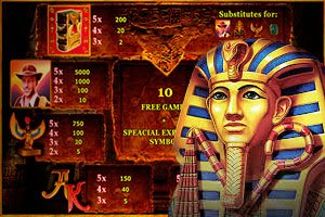Book of Ra Slot – What You Need to Know About the Game